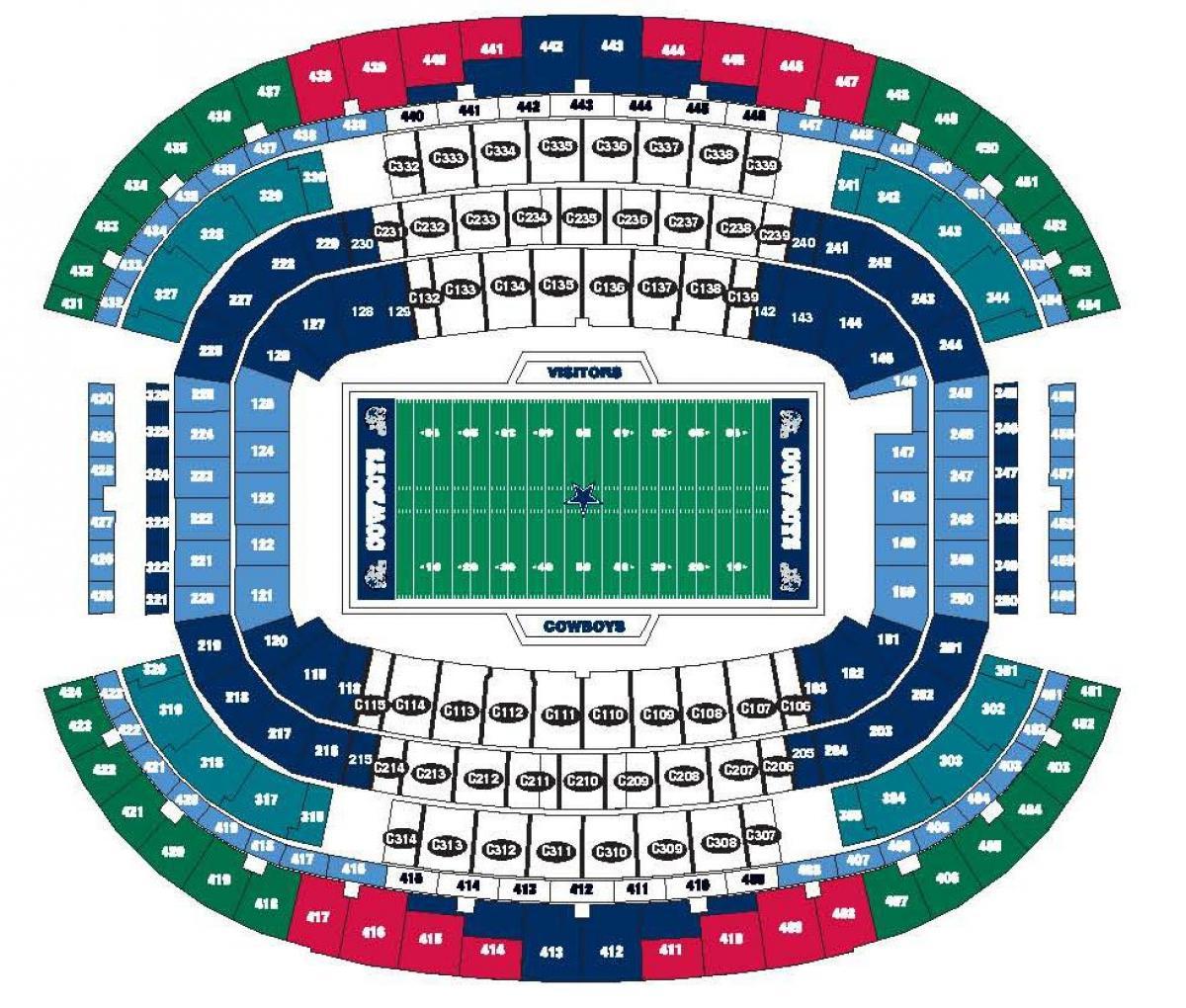 Dallas Cowboys Practice Facility